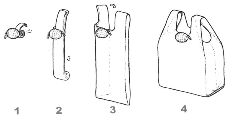 Greenaidinstructions