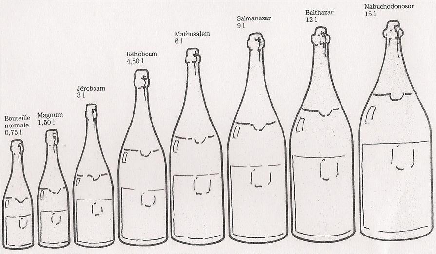 Bottles Archives Beach