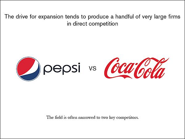 Michael Wang on Brand Rivalry
