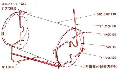 Soup-Can-mousetrap-diagram