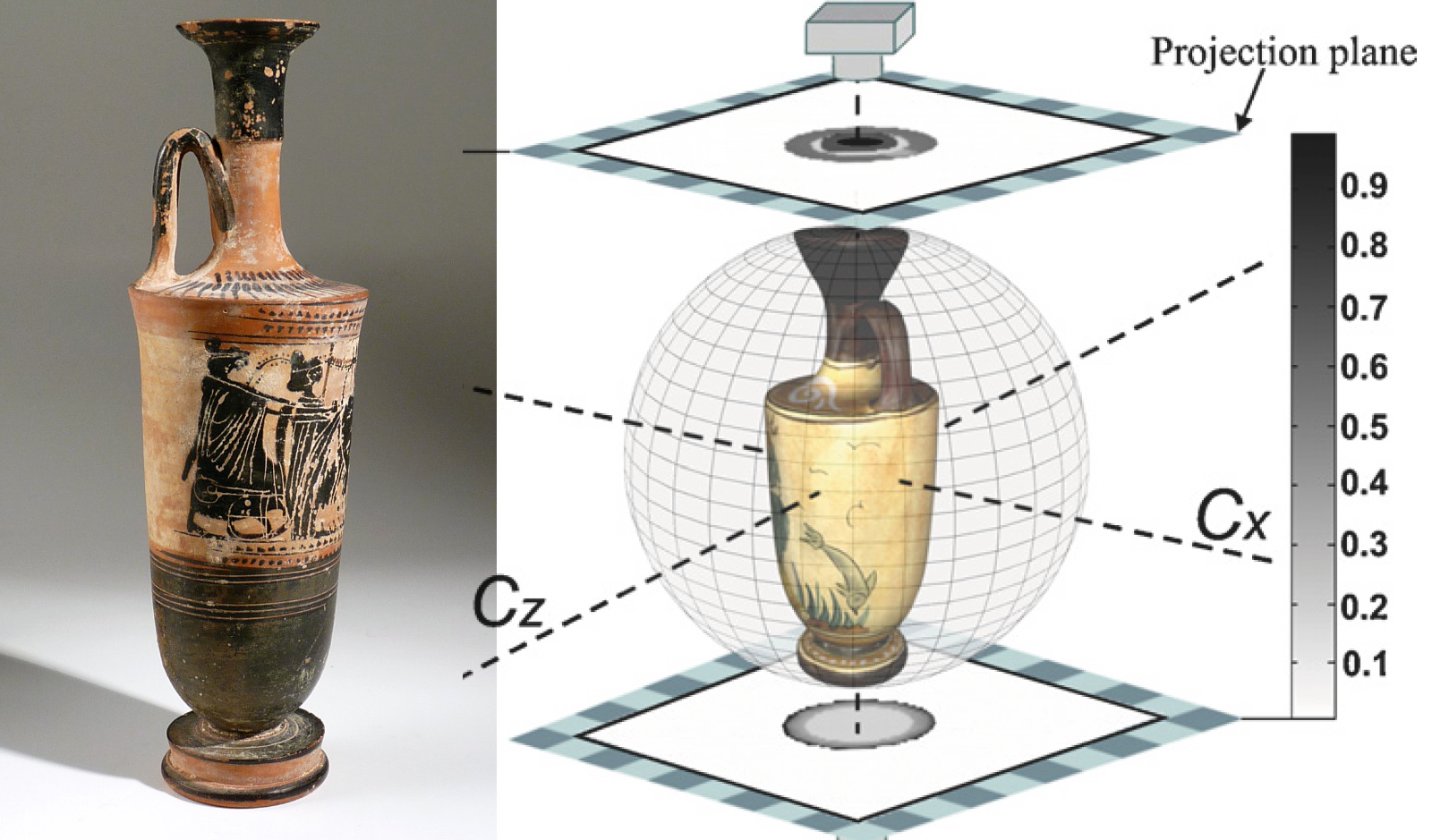 Lekythos-diagram