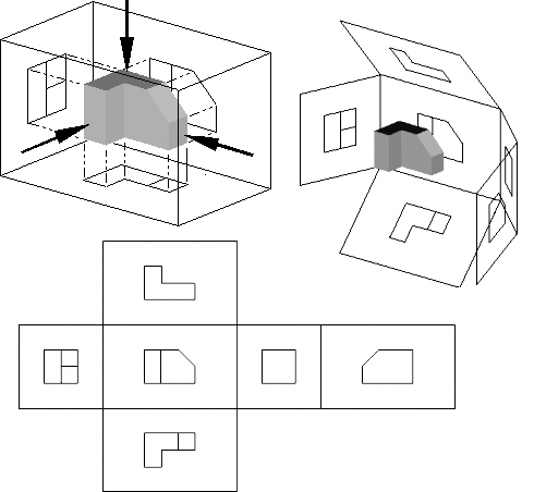 OrthographicProjection