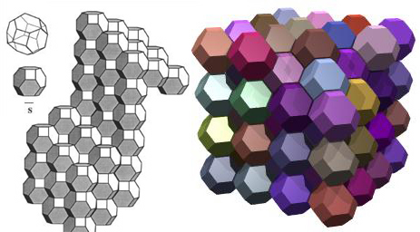 Truncatedoctahedrons